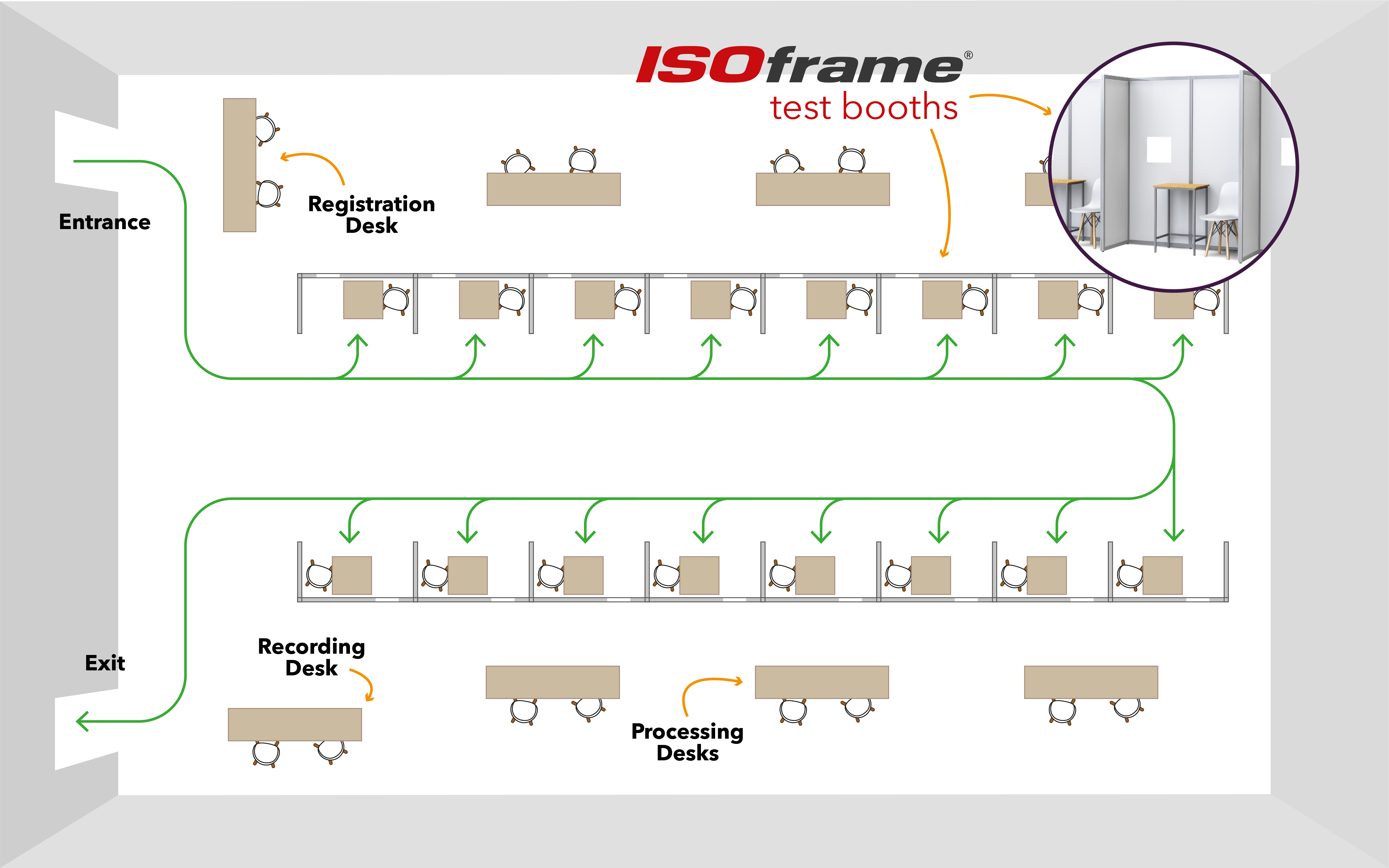 ISOframe Covid Test Booths layout
